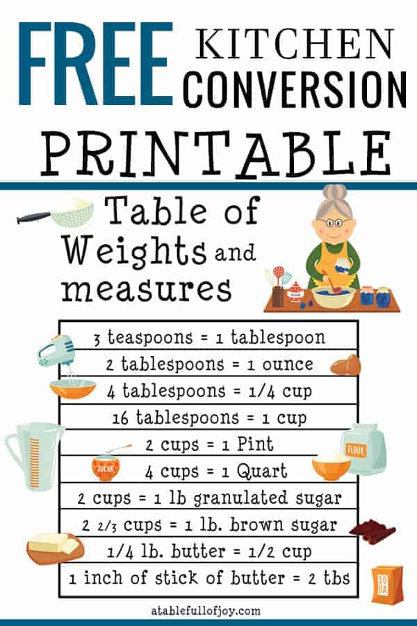 Get your free Kitchen Measurement Conversion Chart here! It's cute and fun and great for hanging in your kitchen! #atablefullofjoy #printable #free #kitchen #conversion #weightsandmeasures